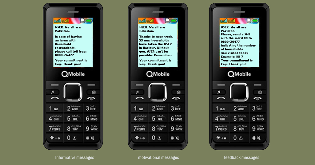 SMS messages
