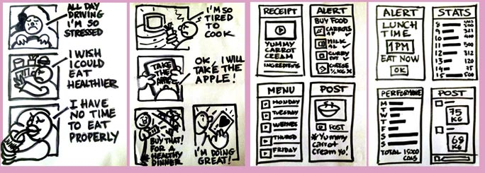 Users' journey and Paper prototypes